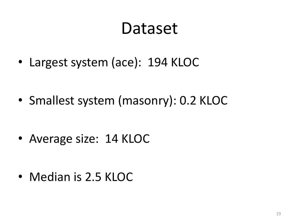 Dataset • Largest system (ace): 194 KLOC • Smal...