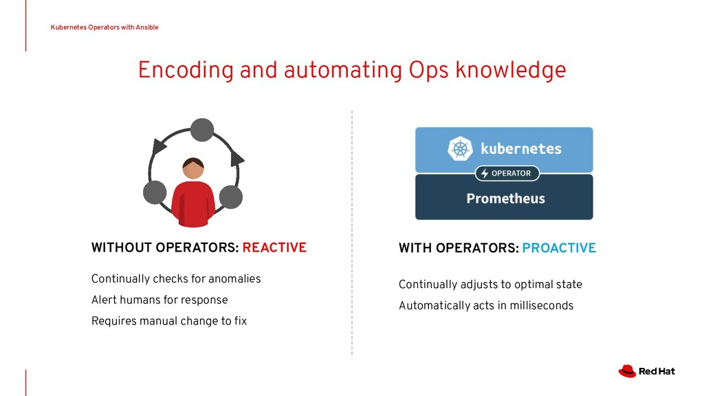 Encoding and automating Ops knowledge WITH OPER...