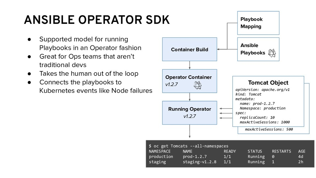 ● Supported model for running Playbooks in an O...