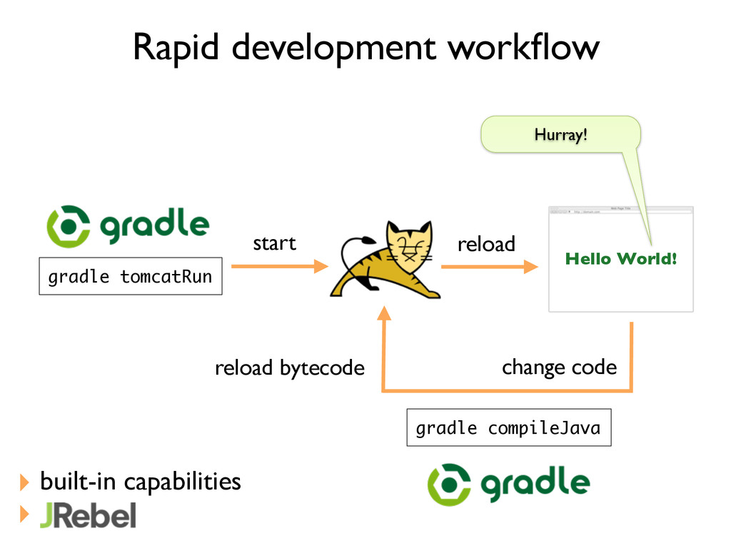 Rapid development workflow gradle tomcatRun Hell...