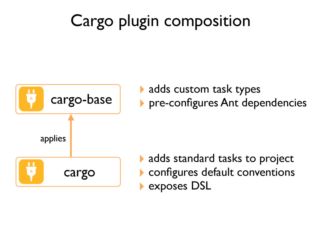 Cargo plugin composition cargo cargo-base ‣ add...