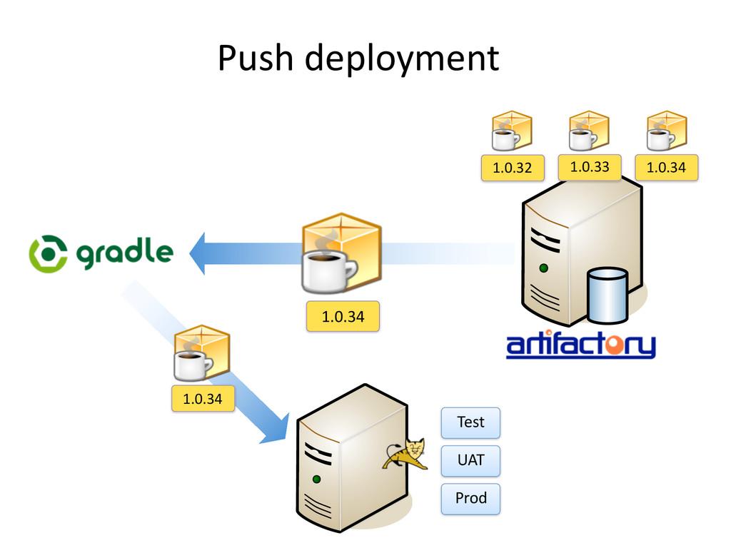 Push deployment 1.0.34 1.0.32 1.0.33 1.0.34 ...