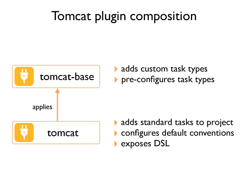 Tomcat plugin composition tomcat tomcat-base ‣ ...