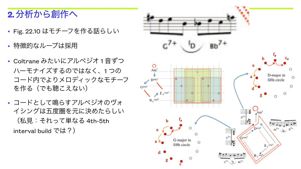 • Fig. 22.10 ϞνʔϑΛ࡞ΔΒ͍͠ • ಛతͳϧʔϓ࠾༻ • Coltra...