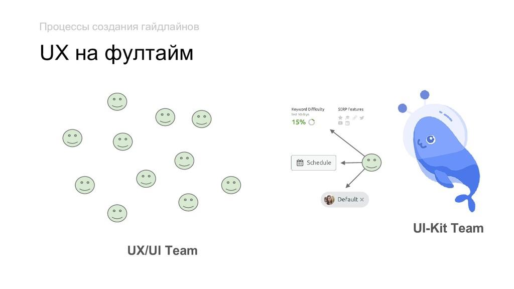 UX на фултайм Процессы создания гайдлайнов UI-K...