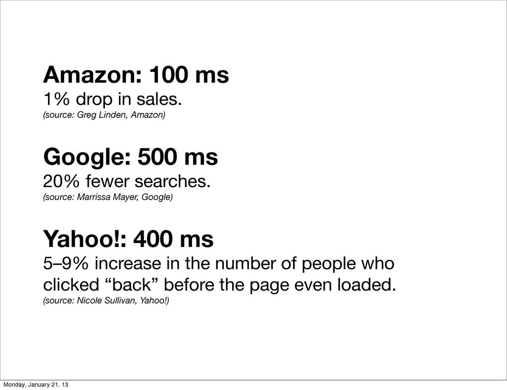 Amazon: 100 ms 1% drop in sales. (source: Greg ...