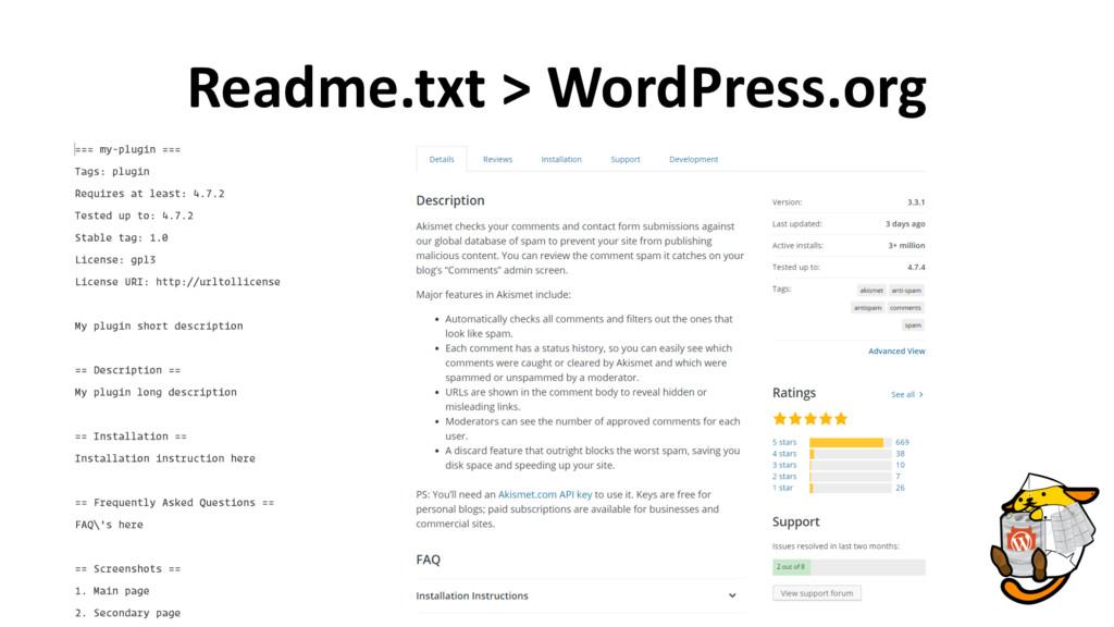 Readme.txt > WordPress.org