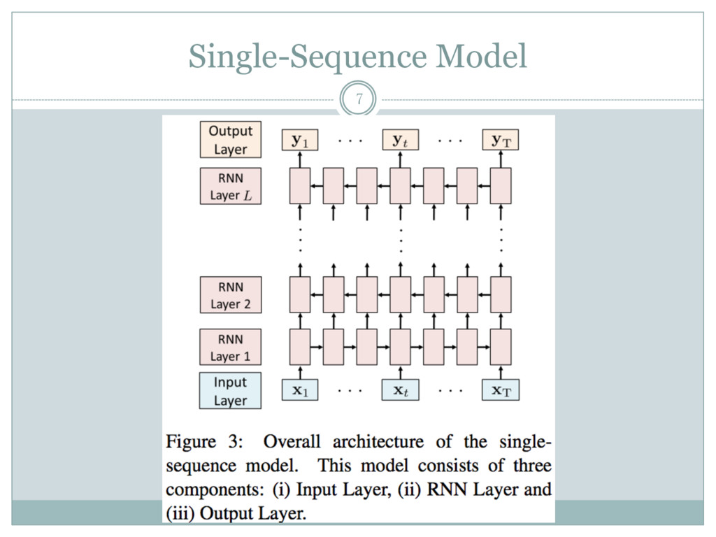 Single-Sequence Model 7