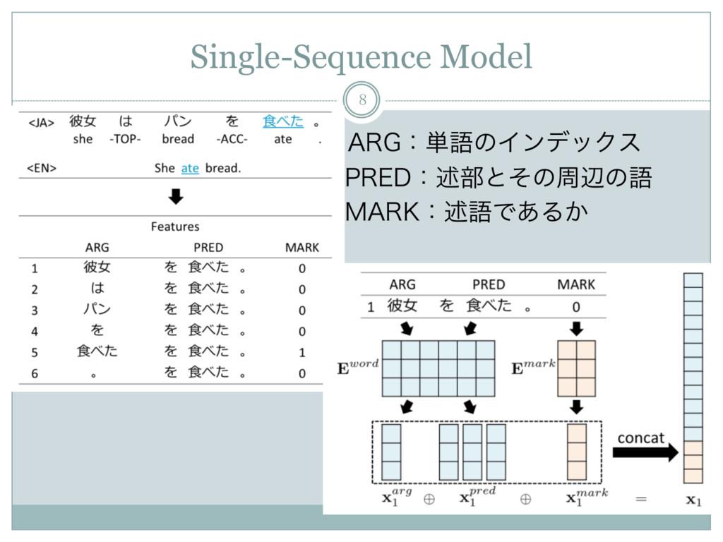 "Single-Sequence Model 8       ɹ""3(ɿ୯ޠͷΠϯ..."