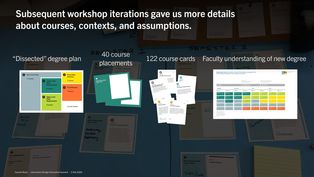Cassini Nazir·Interaction Design Education Su...