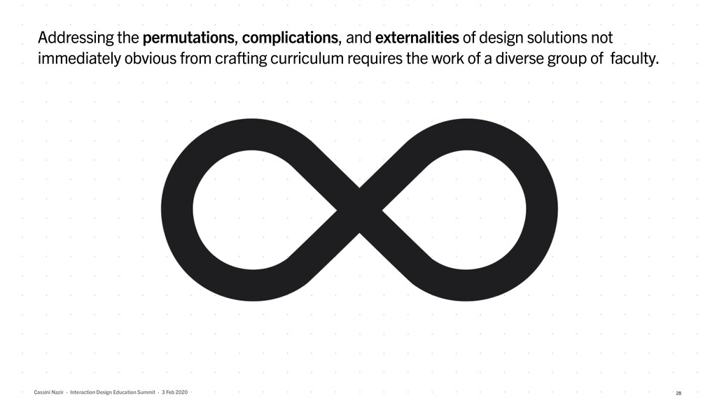 28 Cassini Nazir·Interaction Design Education...