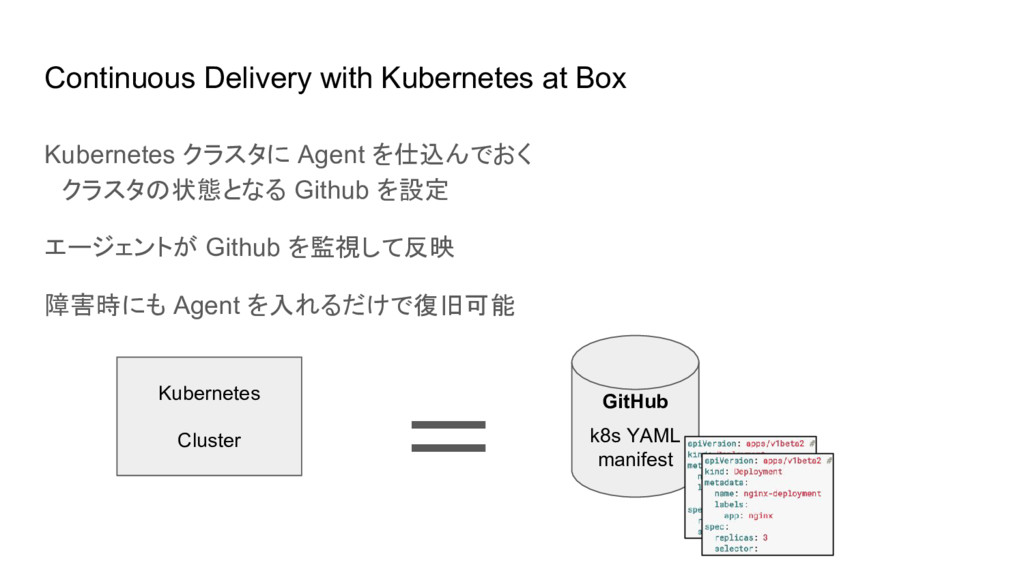 Continuous Delivery with Kubernetes at Box Kube...