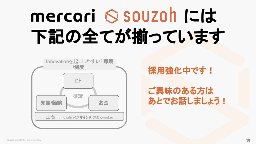 Souzoh confidential and proprietary には 下記の全てが揃っ...