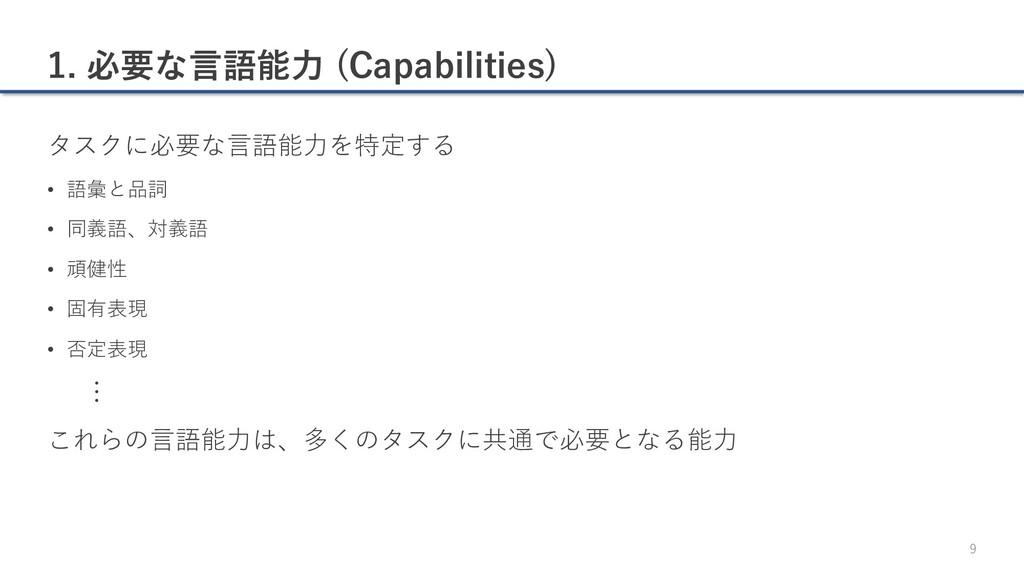 1. 必要な⾔語能⼒ (Capabilities) タスクに必要な⾔語能⼒を特定する • 語彙...