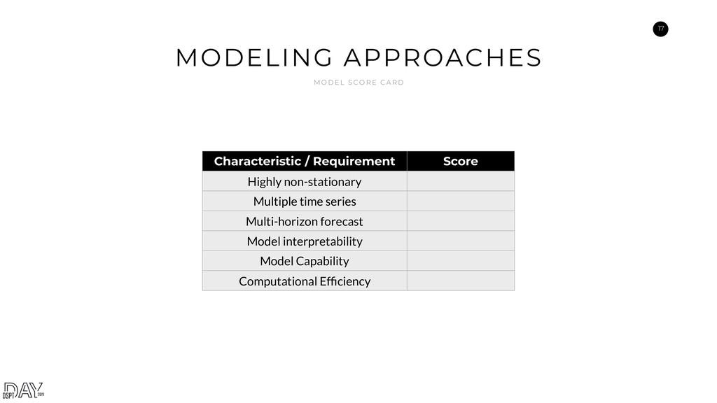 17 MODELING APPROACHES M O D E L S C O R E CA R...
