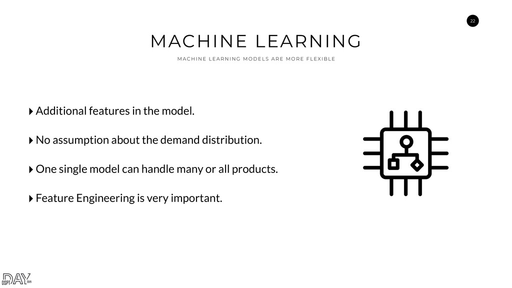 22 MACHINE LEARNING M A C H I N E L E A R N I N...
