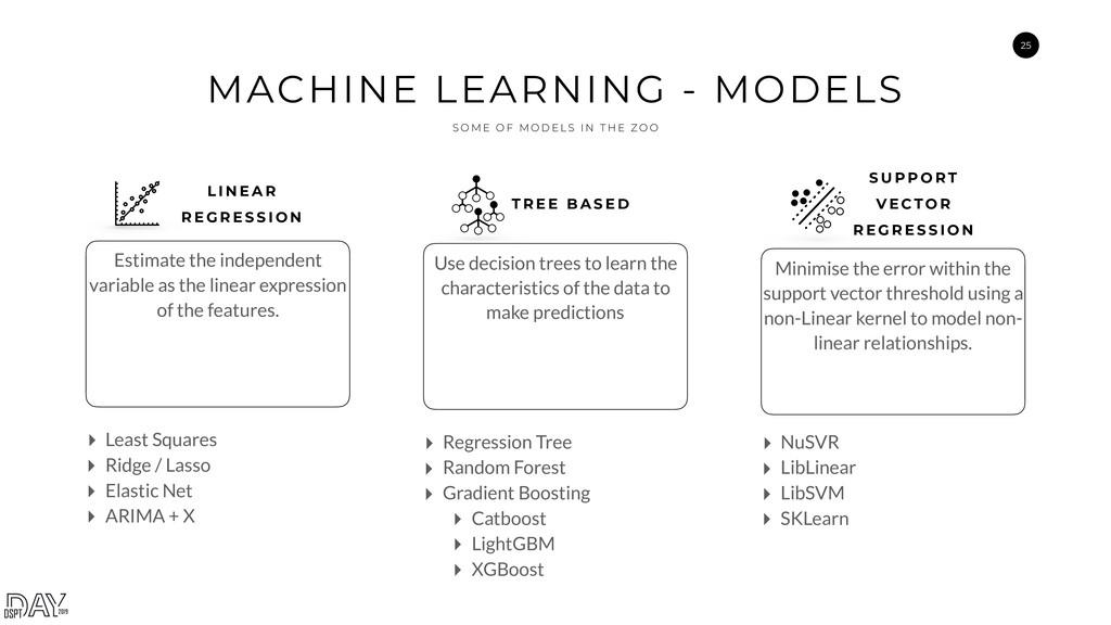 25 MACHINE LEARNING - MODELS S O M E O F M O D ...