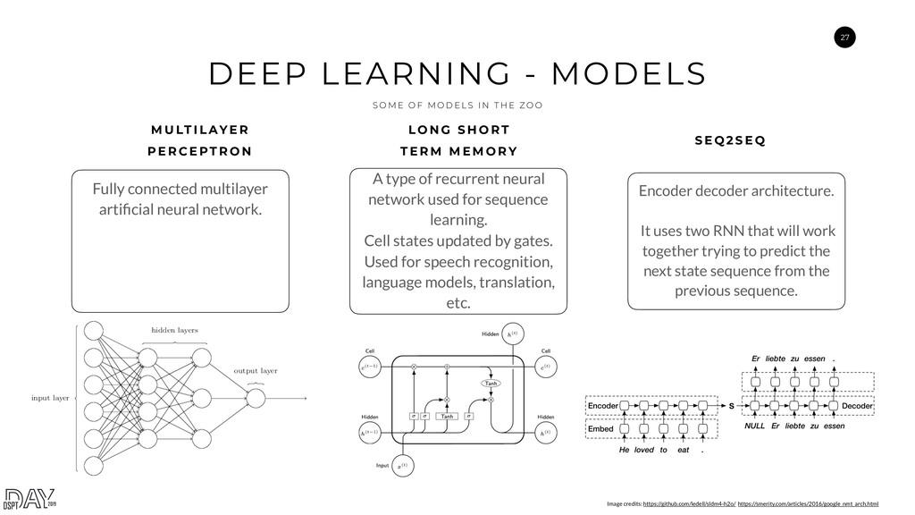 27 DEEP LEARNING - MODELS S O M E O F M O D E L...