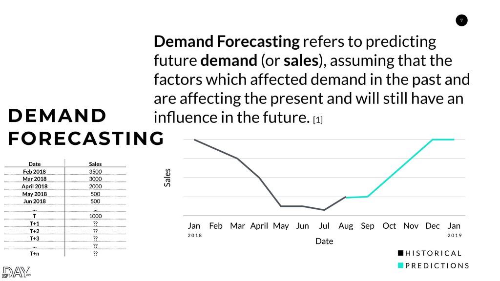 7 DEMAND FORECASTING Demand Forecasting refers...