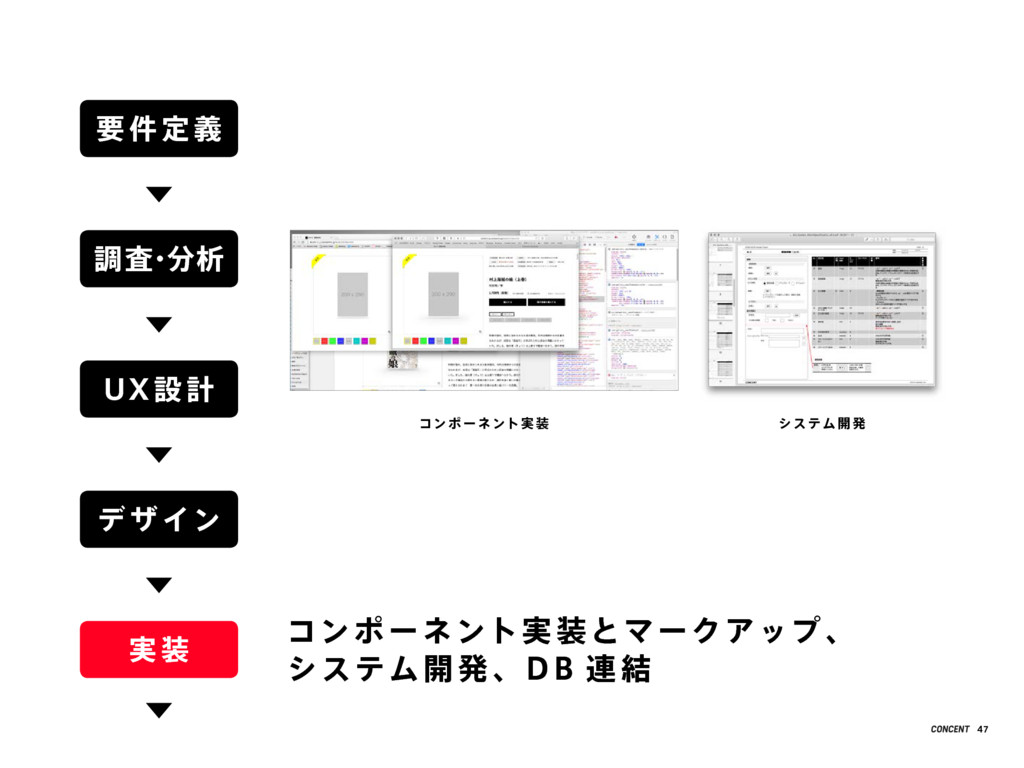 コンポーネント実 装とマークアップ 、 システム開 発 、DB 連 結 要 件 定 義 調査 ...