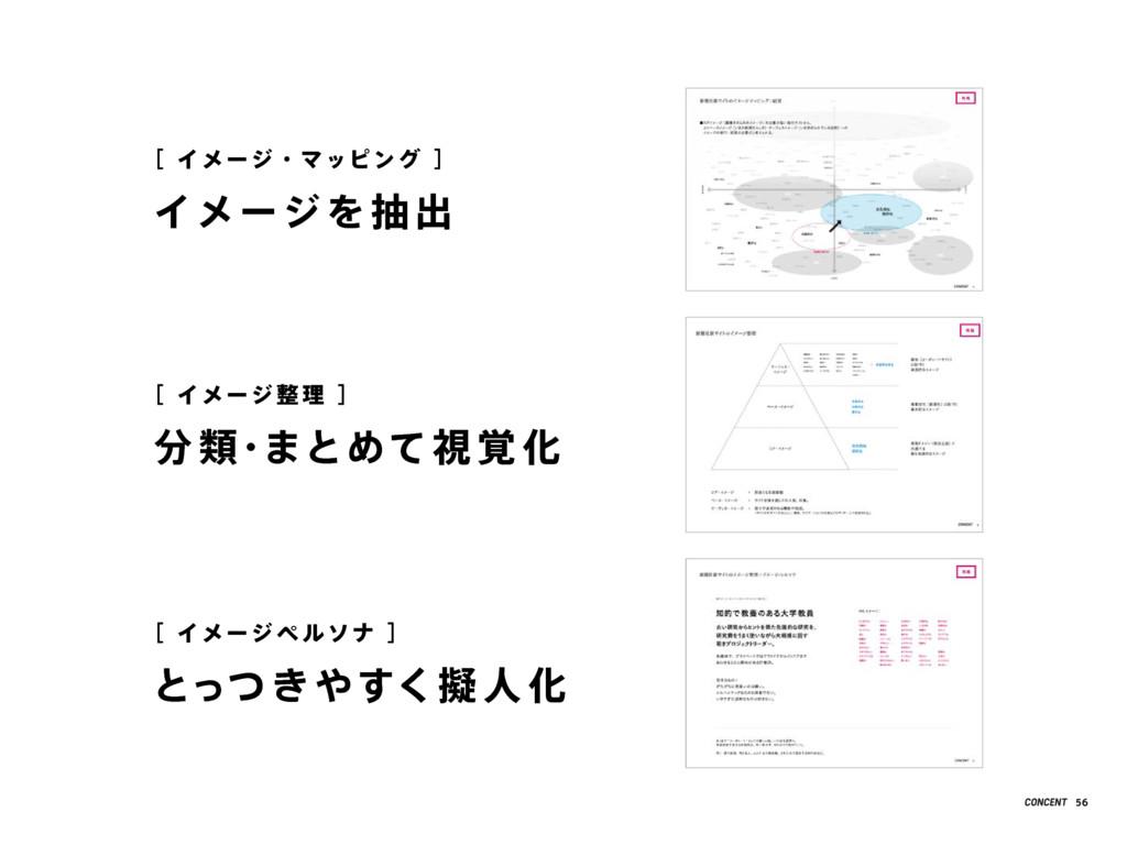 イメージを抽出 [ イメージ・マッピング ] 分 類・まとめて視 覚 化 [ イメージ 整 理...
