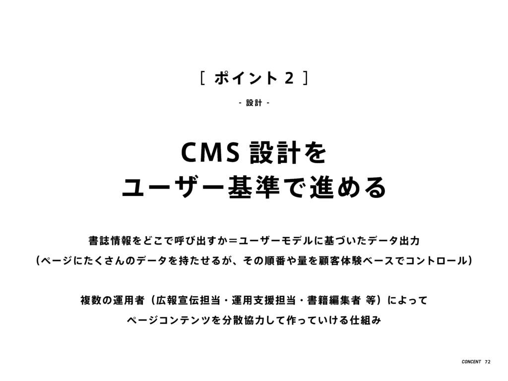 [ ポイント 2 ] CMS 設計を ユーザー基準で進める 書誌情報をどこで呼び出すか=ユーザ...