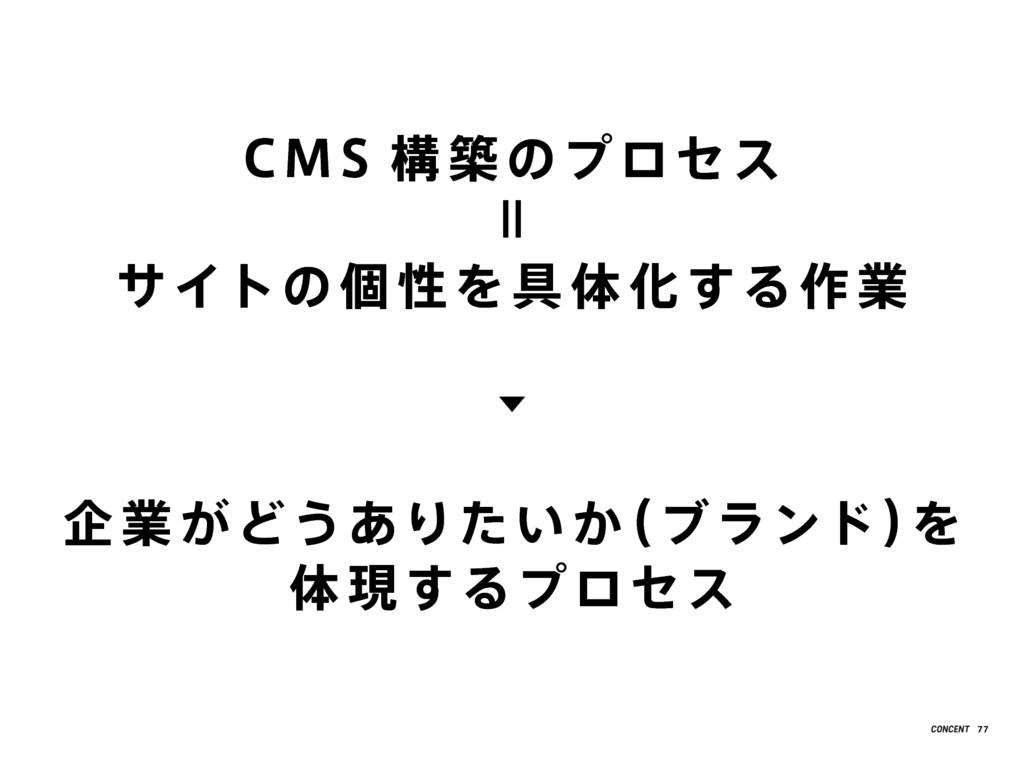 CMS 構 築 のプロセス サイトの 個 性 を具 体 化する作 業 企 業 がどうありたいか...