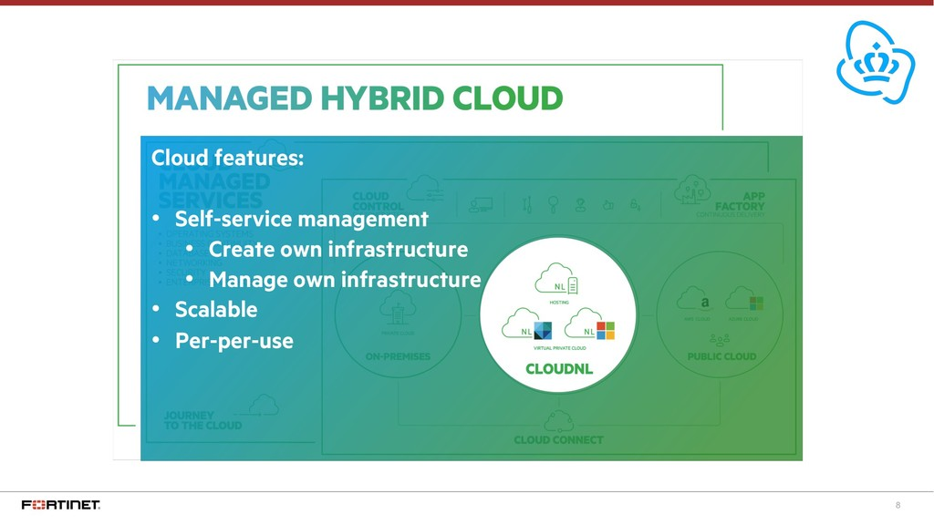 8 Cloud features: • Self-service management • C...