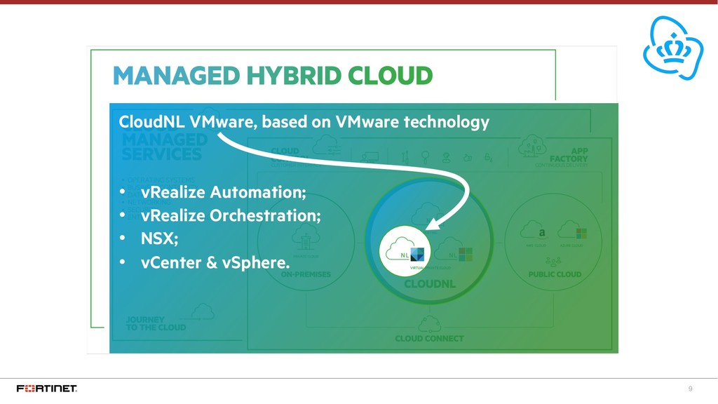 9 CloudNL VMware, based on VMware technology • ...