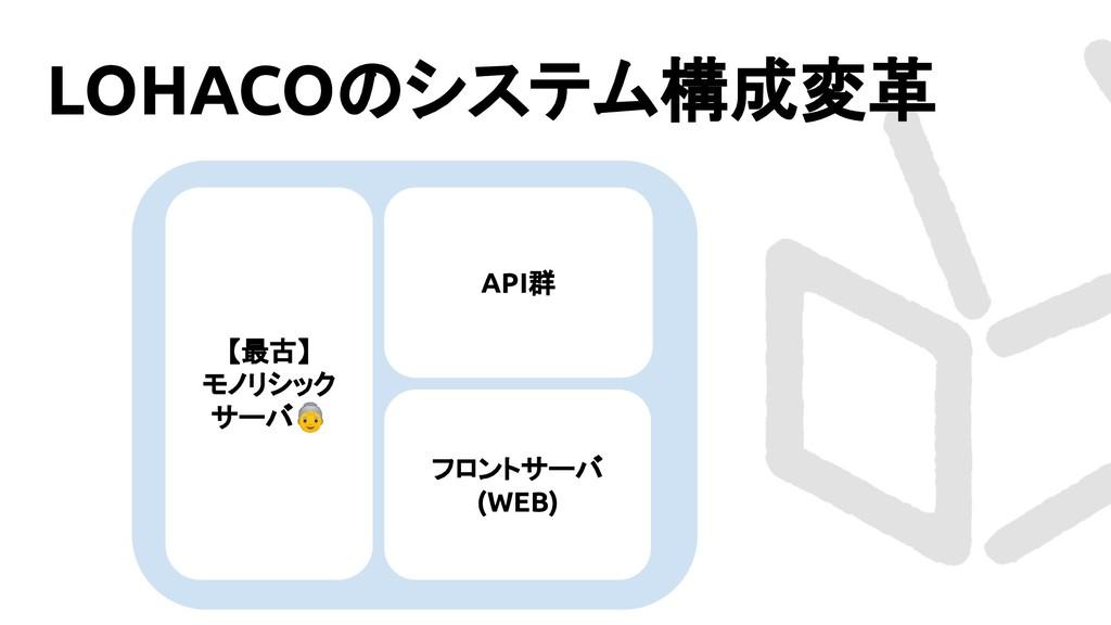 API群 【最古】 モノリシック サーバ フロントサーバ (WEB) LOHACOのシステム構...