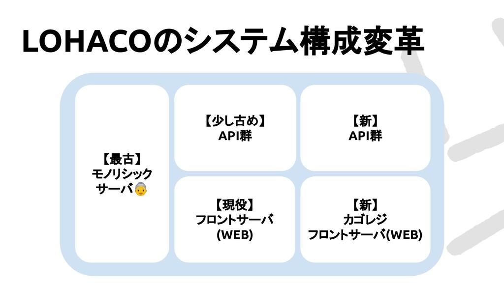 【少し古め】 API群 【最古】 モノリシック サーバ 【現役】 フロントサーバ (WEB) ...