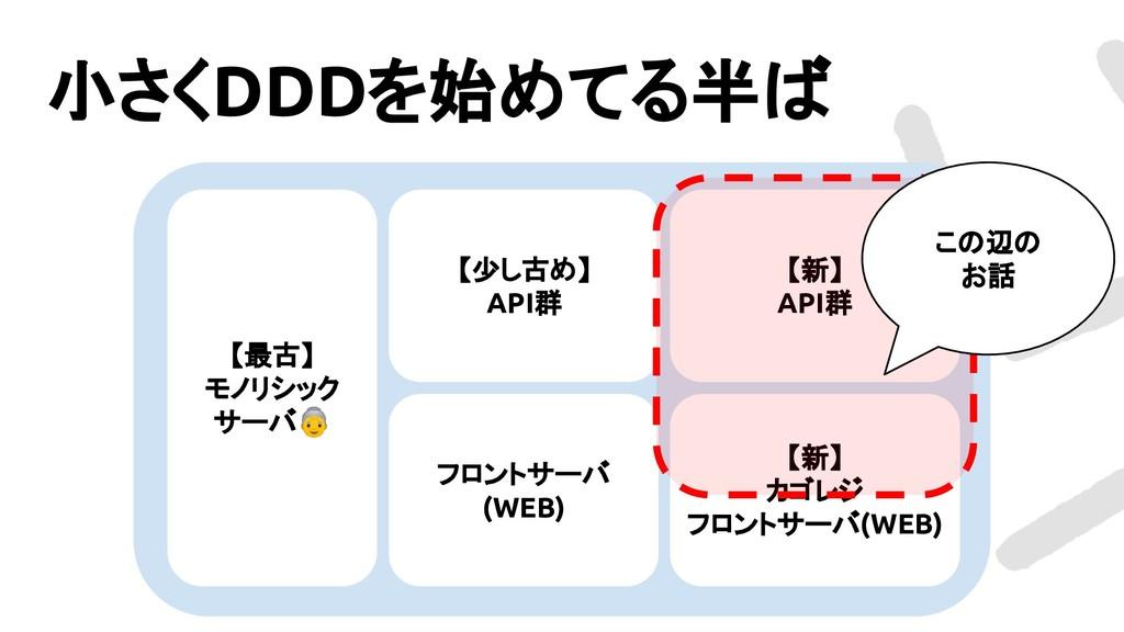【少し古め】 API群 【最古】 モノリシック サーバ フロントサーバ (WEB) 【新】 A...