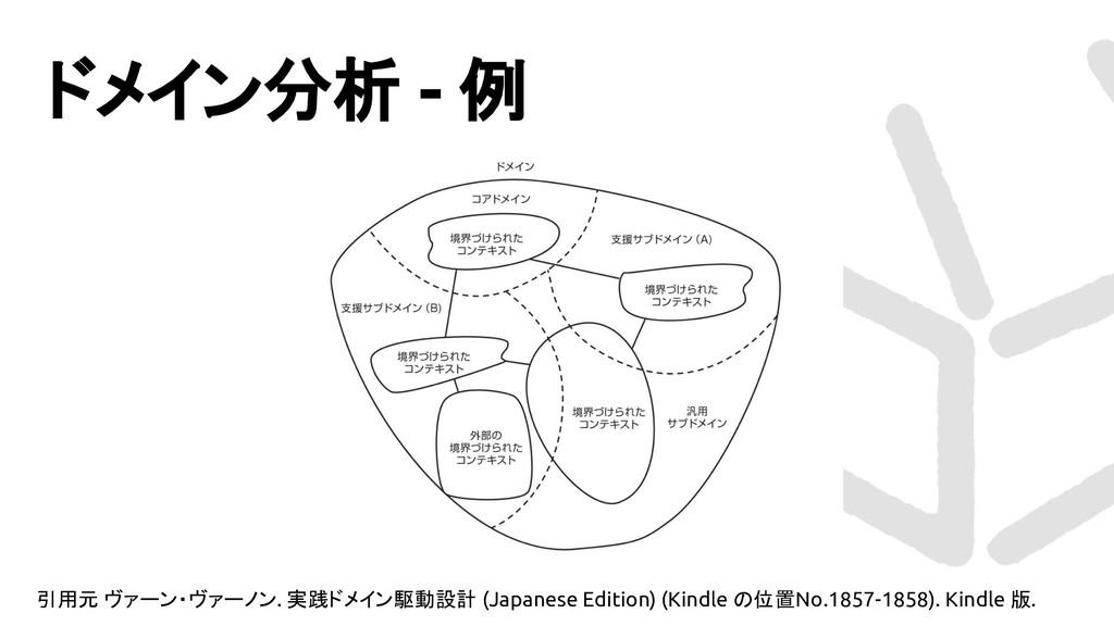 ドメイン分析 - 例 引用元 ヴァーン・ヴァーノン. 実践ドメイン駆動設計 (Japanese...