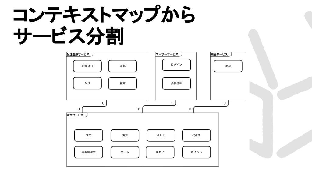 コンテキストマップから サービス分割