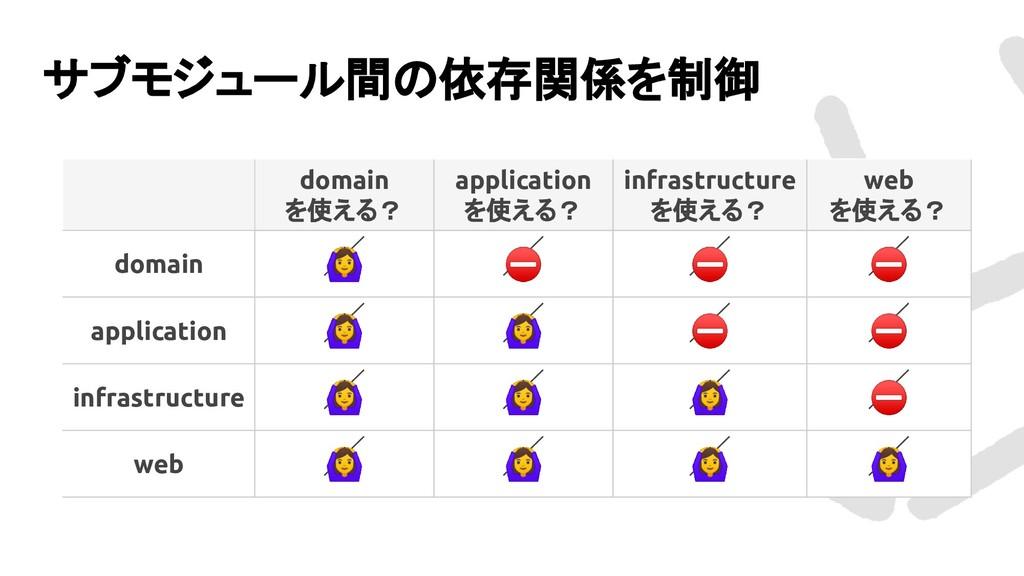 サブモジュール間の依存関係を制御 domain を使える? application を使える?...