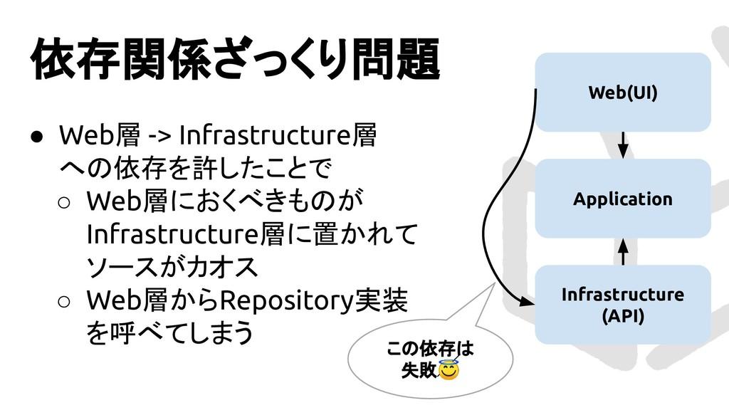 依存関係ざっくり問題 ● Web層 -> Infrastructure層 への依存を許したこと...