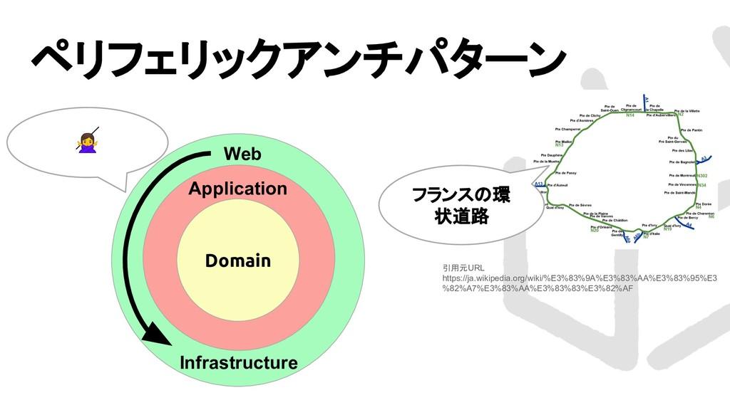 ペリフェリックアンチパターン 引用元URL https://ja.wikipedia.org/...