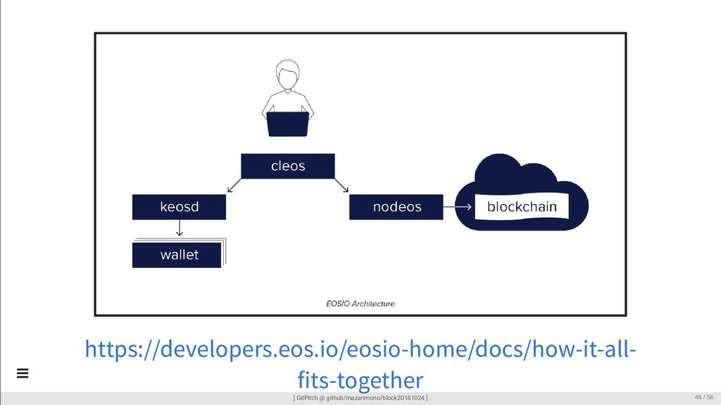 https://developers.eos.io/eosio-home/docs/how-i...