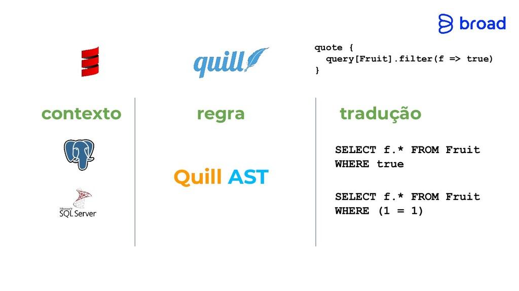 contexto tradução regra Quill AST quote { query...