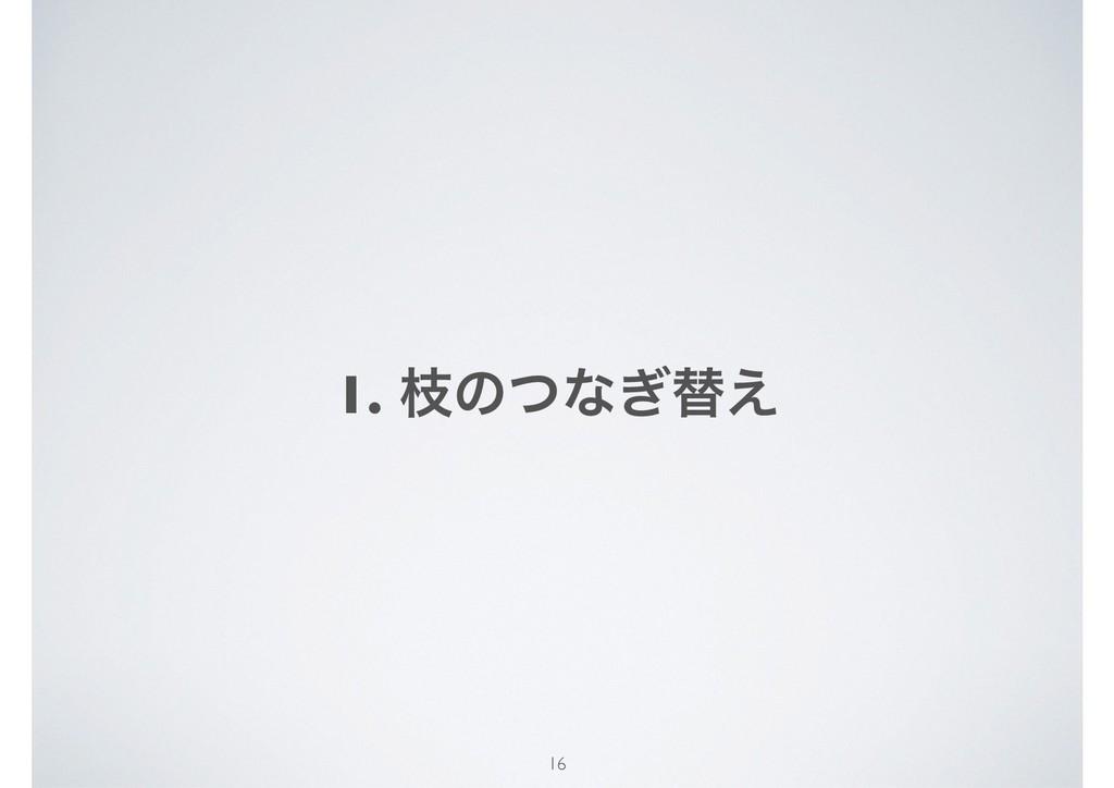 1. ࢬͷͭͳ͗ସ͑ 16