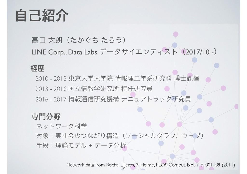 ࣗݾհ ߴޱ ଠ࿕ʢ͔͙ͨͪ ͨΖ͏ʣ LINE Corp., Data Labs σʔλα...