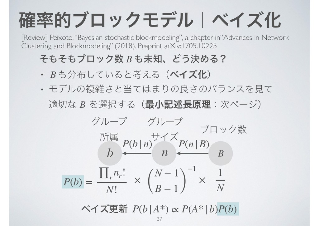 "֬తϒϩοΫϞσϧʛϕΠζԽ [Review] Peixoto, ""Bayesian sto..."