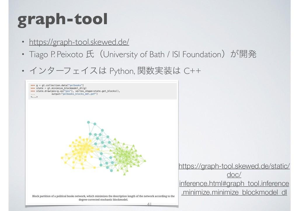 graph-tool • https://graph-tool.skewed.de/ • Ti...