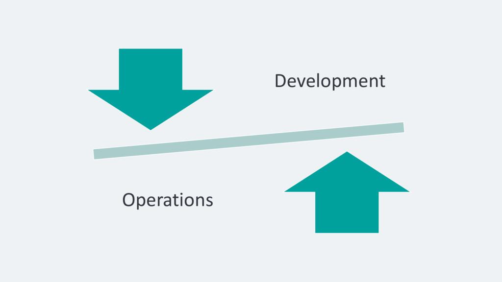 Development Operations