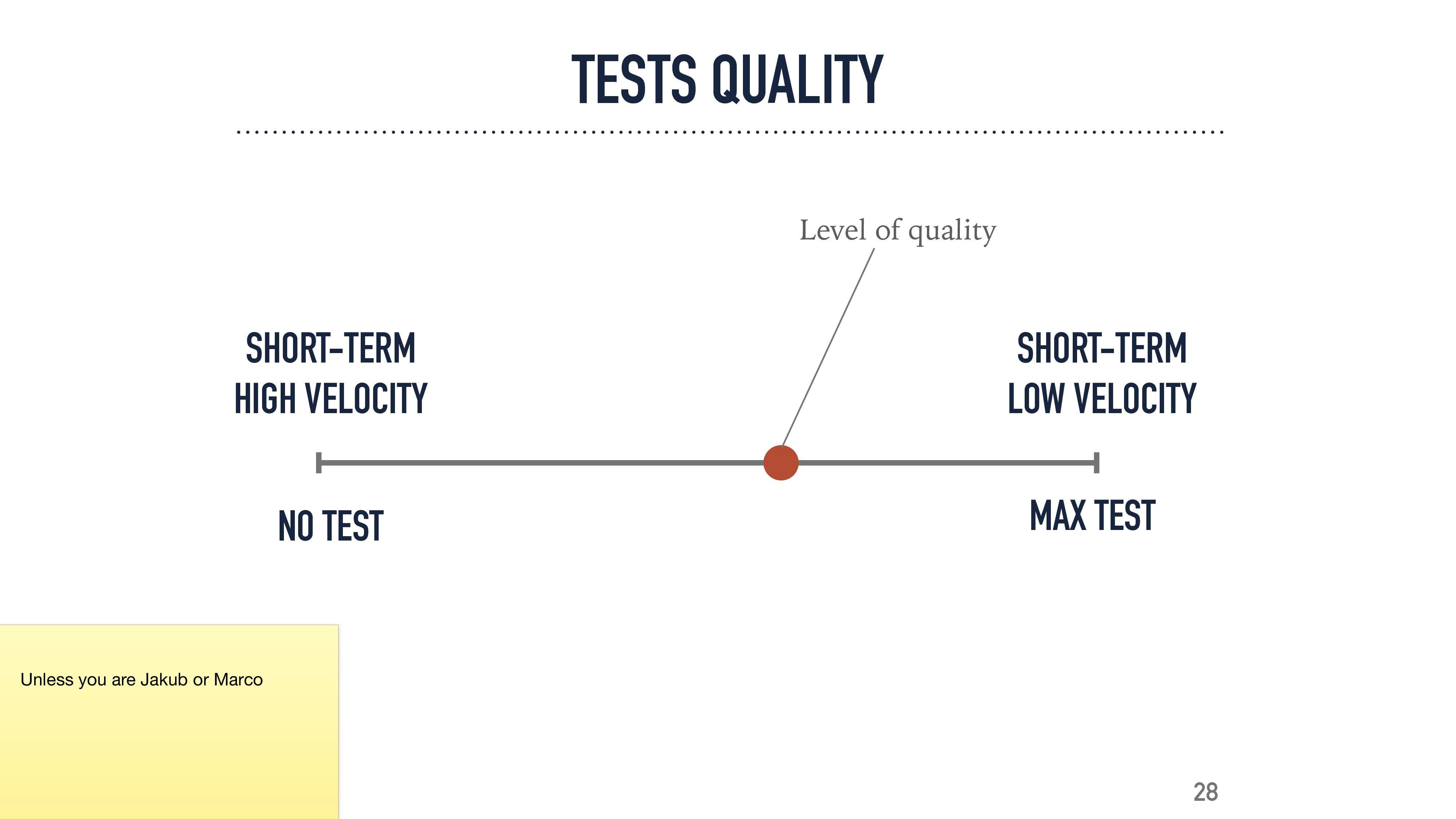 28 NO TEST MAX TEST SHORT-TERM HIGH VELOCITY SH...