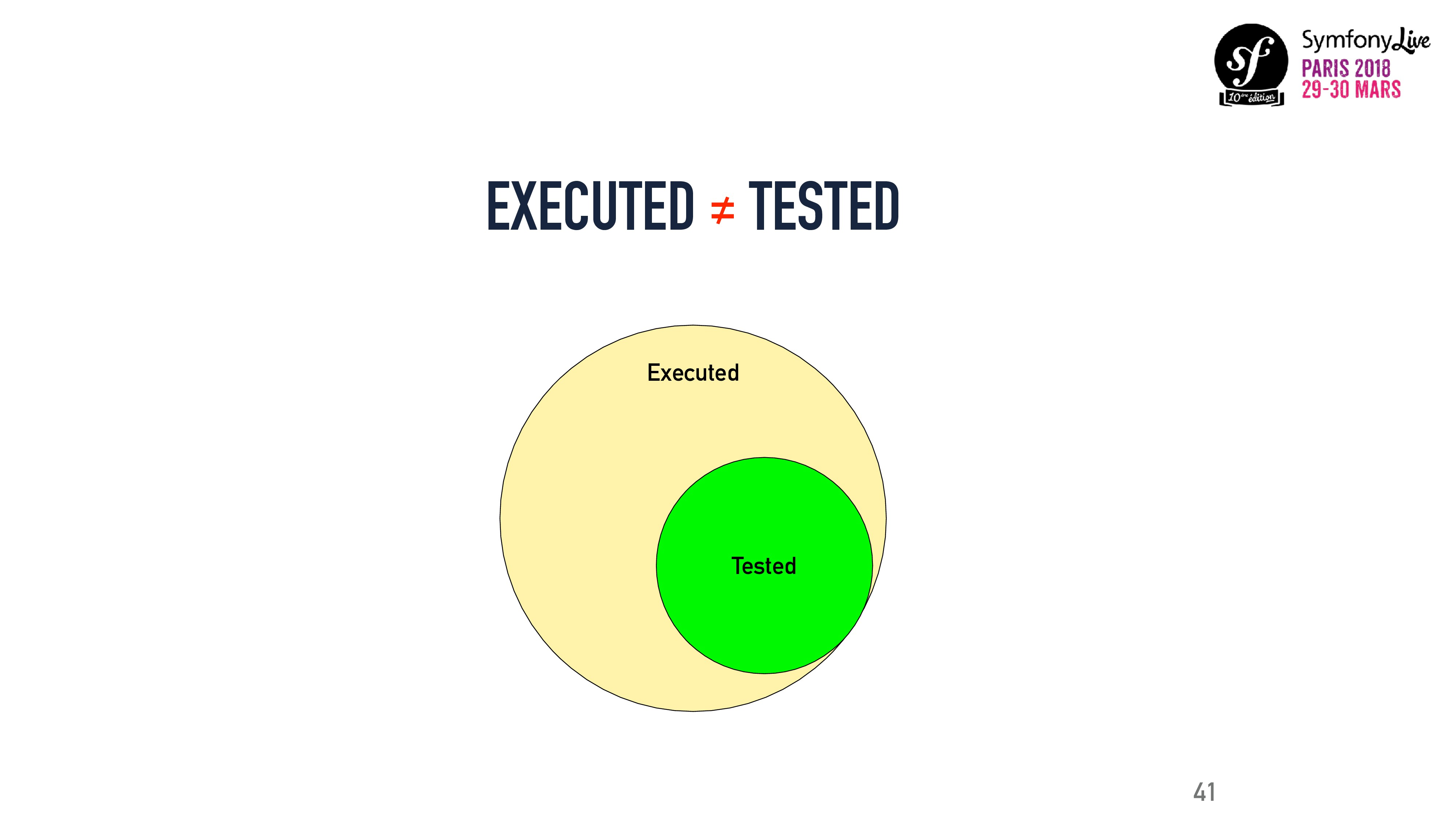EXECUTED ≠ TESTED Executed Tested 41