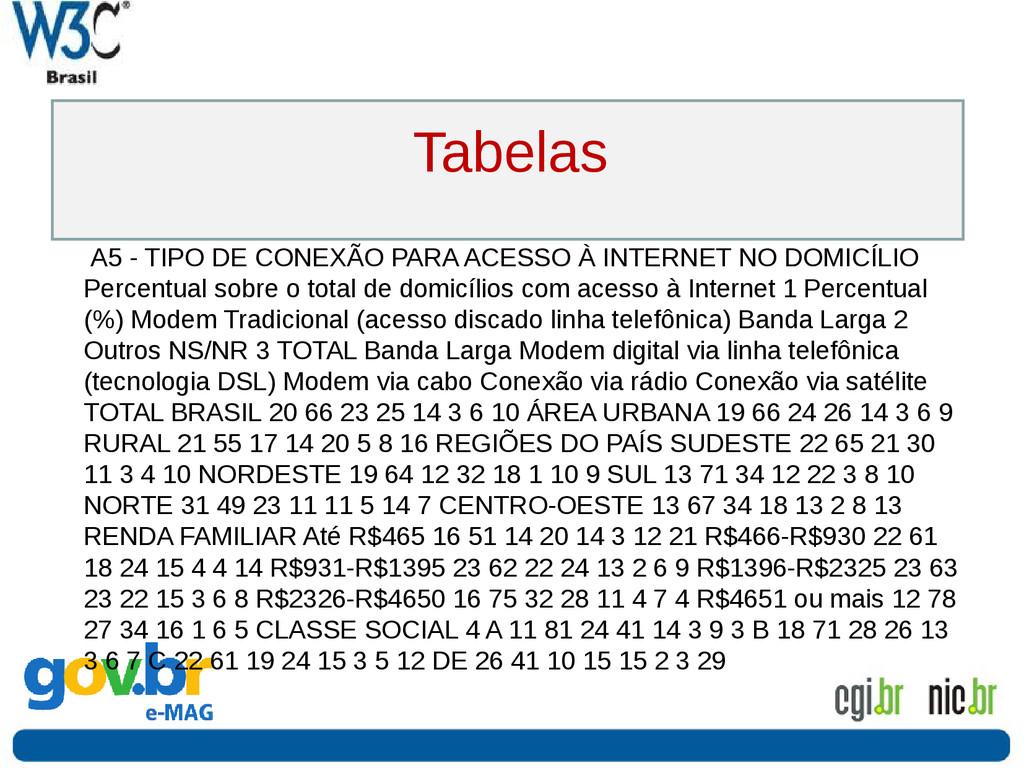 Tabelas A5 - TIPO DE CONEXÃO PARA ACESSO À INTE...