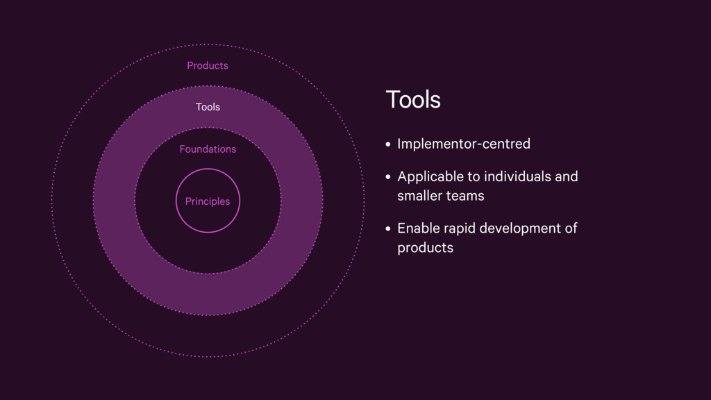 Tools • Implementor-centred • Applicable to ind...