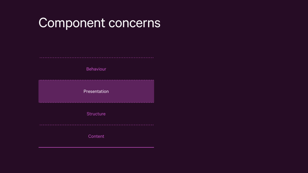 Component concerns Behaviour Presentation Struc...