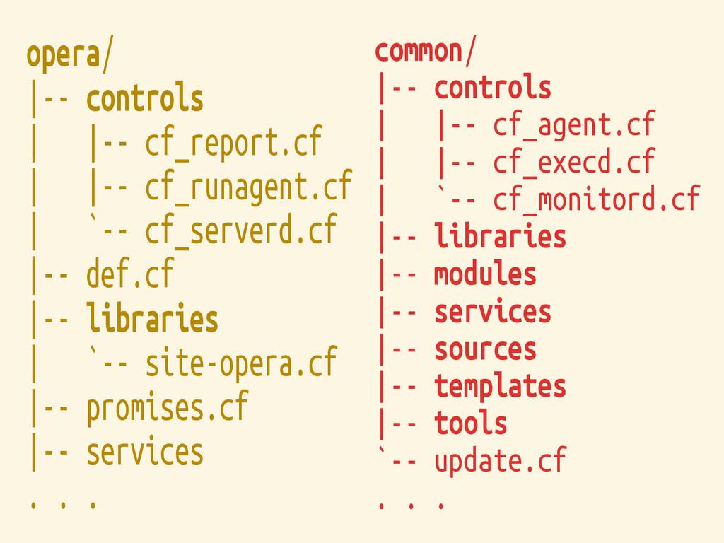 opera/ |-- controls | |-- cf_report.cf | |-- cf...